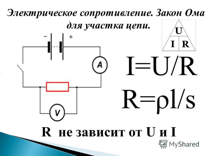 1 Физический диктант «Электрическая цепь и её составные части» 1 2 Электрическое сопротивление. Закон Ома для участка цепи. 2 3 Параллельное и последовательное соединение проводников 3