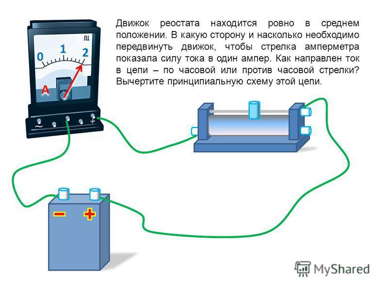 В какую сторону необходимо передвинуть движок реостата, чтобы яркость свечения лампы увеличилась? Как направлен ток в цепи – по часовой или против часовой стрелки? Вычертите принципиальную схему этой цепи.