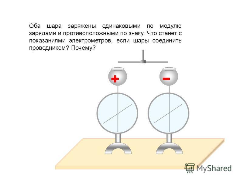 Что станет с показаниями электрометров, если шары соединить проводником? Почему?