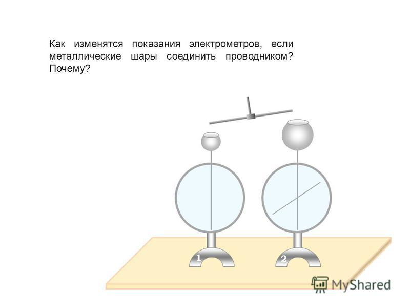 Оба шара заряжены одинаковыми по модулю зарядами и противоположными по знаку. Что станет с показаниями электрометров, если шары соединить проводником? Почему?