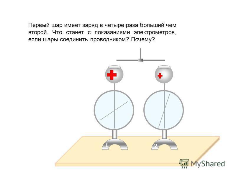 Как изменятся показания электрометров, если металлические шары соединить проводником? Почему? 1 2