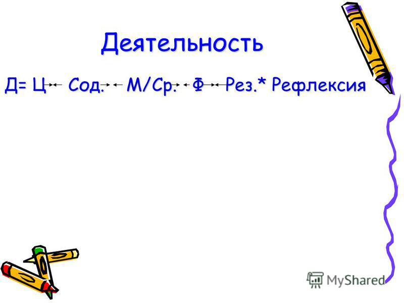 Деятельность Д= Ц Сод. М/Ср. Ф Рез.* Рефлексия