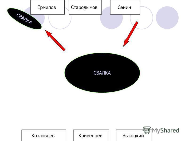 Ермилов СтародымовСенин Козловцев КривенцевВысоцкий СВАЛКА