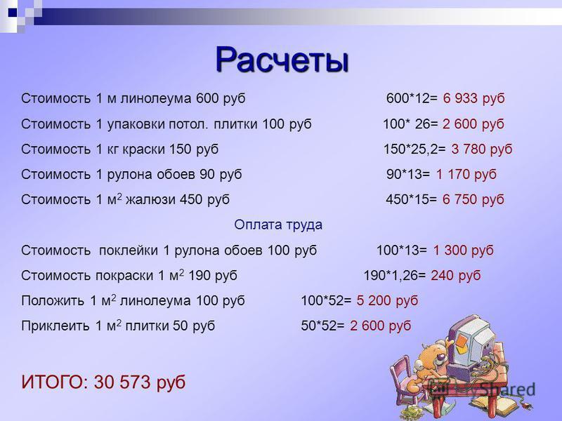 Расчеты Стоимость 1 м линолеума 600 руб 600*12= 6 933 руб Стоимость 1 упаковки поток. плитки 100 руб 100* 26= 2 600 руб Стоимость 1 кг краски 150 руб 150*25,2= 3 780 руб Стоимость 1 рулона обоев 90 руб 90*13= 1 170 руб Стоимость 1 м 2 жалюзи 450 руб