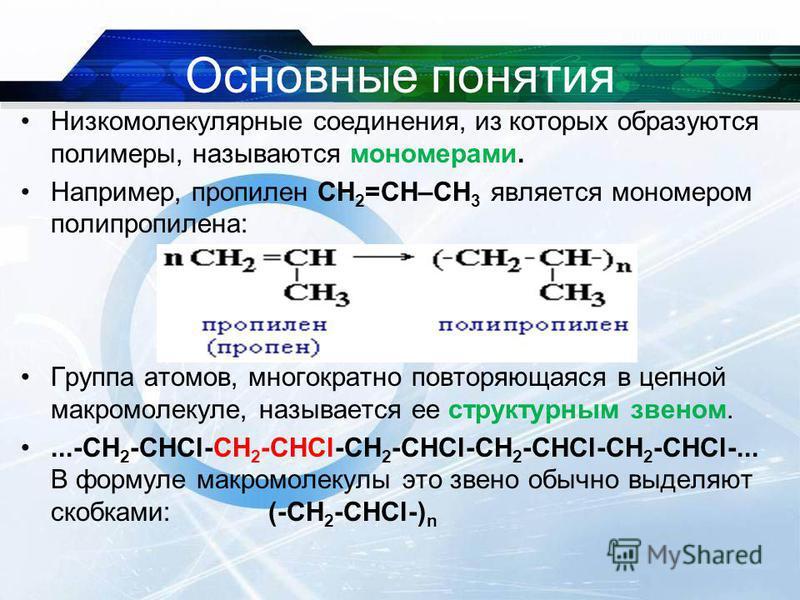 Основные понятия Низкомолекулярные соединения, из которых образуются полимеры, называются мономерами. Например, пропилен СН 2 =СH–CH 3 является мономером полипропилена: Группа атомов, многократно повторяющаяся в цепной макромолекуле, называется ее ст