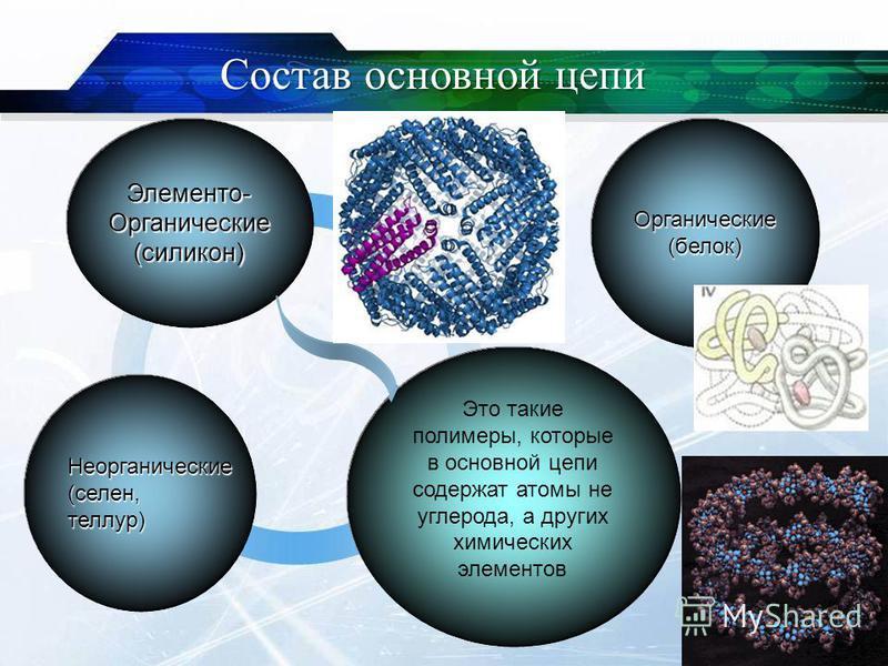 Органические(белок) Неорганические(селен,теллур) Элементо-Органические(силикон) Это такие полимеры, которые в основной цепи содержат атомы не углерода, а других химических элементов Состав основной цепи