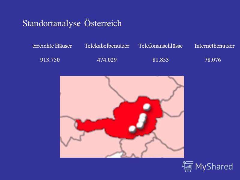 Standortanalyse Österreich erreichte HäuserTelekabelbenutzerTelefonanschlüsseInternetbenutzer 913.750474.02981.85378.076