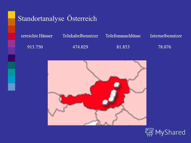 Preispolitik - chello IP1 Privatkunden Paket Single Server Small LAN 4/8 LAN Connect 990,-- 1200,-- 3900,-- bis 9900,-- 590,--