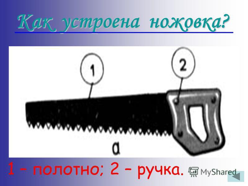 Столярные ножовки а) широкая б) узкая в) с обушком г) наградка