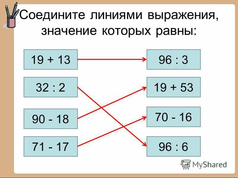 Соедините линиями выражения, значение которых равны: 19 + 13 32 : 2 90 - 18 19 + 53 70 - 16 96 : 3 71 - 1796 : 6