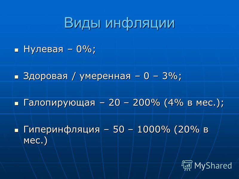 Виды инфляции Нулевая – 0%; Нулевая – 0%; Здоровая / умеренная – 0 – 3%; Здоровая / умеренная – 0 – 3%; Галопирующая – 20 – 200% (4% в мес.); Галопирующая – 20 – 200% (4% в мес.); Гиперинфляция – 50 – 1000% (20% в мес.) Гиперинфляция – 50 – 1000% (20