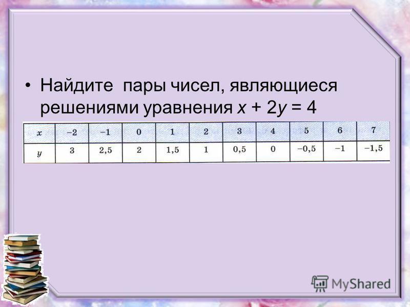 Найдите пары чисел, являющиеся решениями уравнения x + 2y = 4