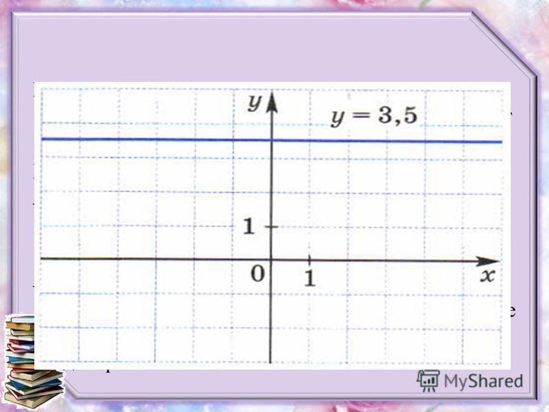 Когда в линейном уравнении ax + by = c один из коэффициентов а или b равен нулю. Как выглядят графики таких уравнений. Выводы : – графиком уравнения ax + by = c, где коэффициенты а или b не равны нулю одновременно, является прямая; – всякая прямая на