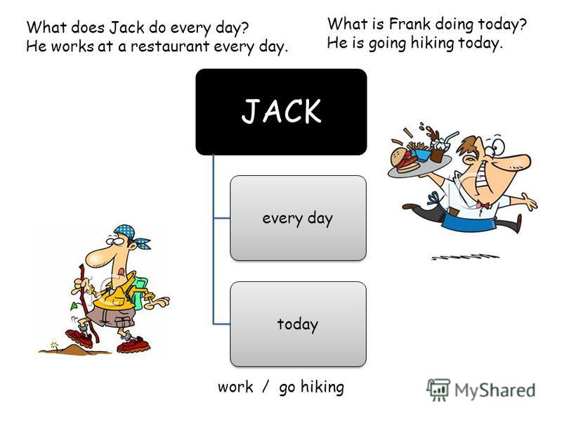 What does Jack do every day? He works at a restaurant every day. work / go hiking JACK every daytoday What is Frank doing today? He is going hiking today.