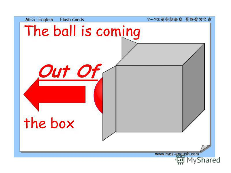 The ball is coming Out Of the box