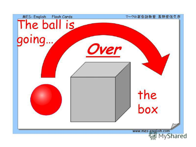 The ball is going… Over the box