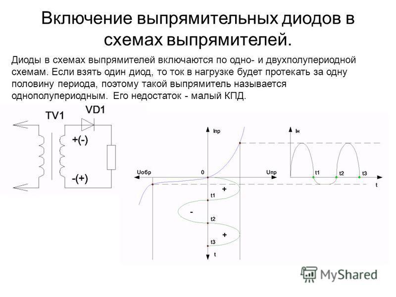 Диоды в схемах выпрямителей включаются по одно- и двухполупериодной схемам. Если взять один диод, то ток в нагрузке будет протекать за одну половину периода, поэтому такой выпрямитель называется однополупериодным. Его недостаток - малый КПД. Включени