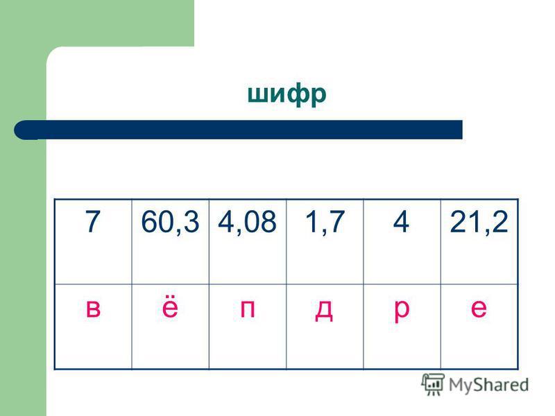 Зашифрованная надпись 1) 52+18 = 7 2) 3 + 108 = 408 3) 42 + 17 = 212 4) 736-336 = 4 5) 63 - 27 = 603 6) 57-4= 17