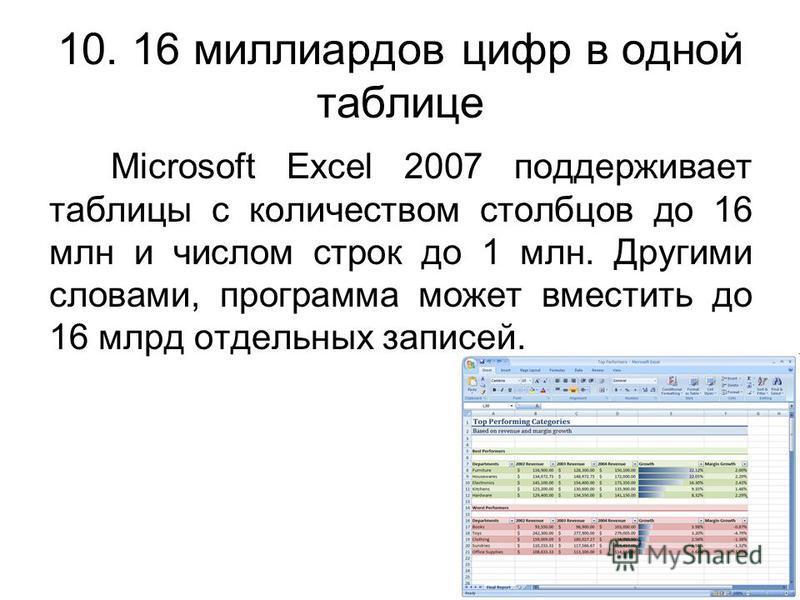 10. 16 миллиардов цифр в одной таблице Microsoft Excel 2007 поддерживает таблицы с количеством столбцов до 16 млн и числом строк до 1 млн. Другими словами, программа может вместить до 16 млрд отдельных записей.
