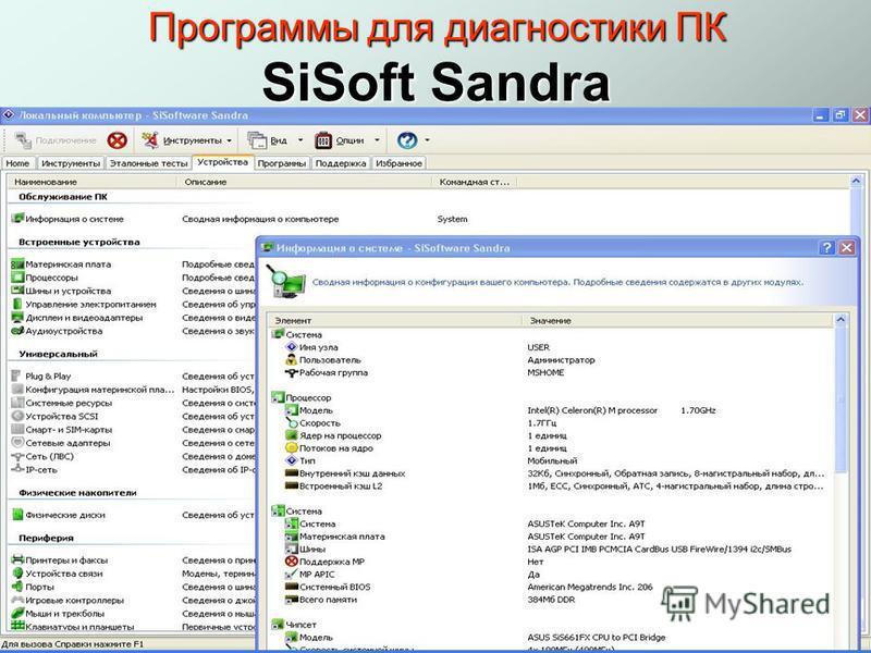 Программы для диагностики ПК SiSoft Sandra