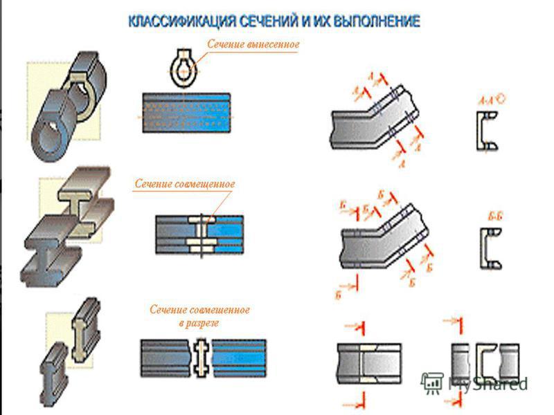 Часто трех видов предмета недостаточно для передачи в полном объеме графической информации о предмете. Особенно, если предмет содержит внутренние полости сложной формы. Для передачи графической информации о внутреннем строении предмета используются с