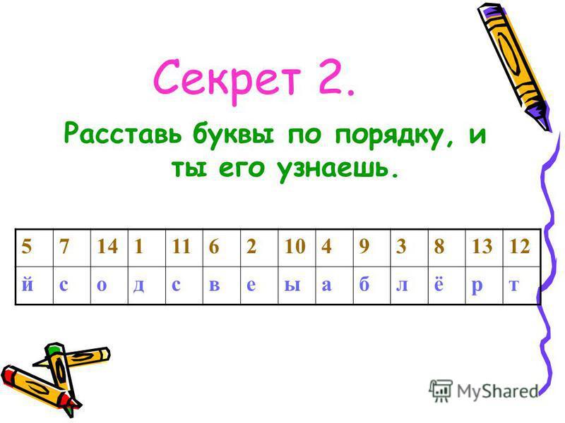 Секрет 2. Расставь буквы по порядку, и ты его узнаешь. 5714111621049381312 йсодсвеыаблёрт
