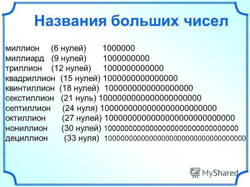 Названия больших чисел миллион (6 нулей) 1000000 миллиард (9 нулей) 1000000000 триллион (12 нулей) 1000000000000 квадриллион (15 нулей) 1000000000000000 квинтиллион (18 нулей) 1000000000000000000 секстиллион (21 нуль) 1000000000000000000000 септиллио