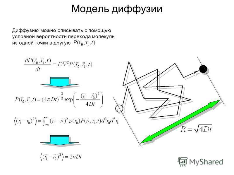 Диффузию можно описывать с помощью условной вероятности перехода молекулы из одной точки в другую