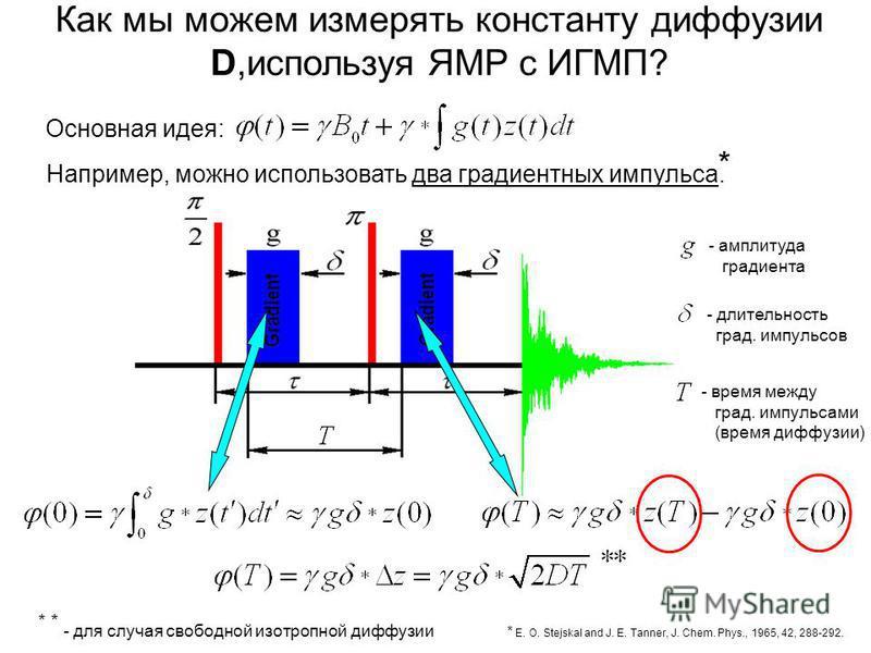 Основная идея: * * - для случая свободной изотропной диффузии Как мы можем измерять константу диффузии D,используя ЯМР с ИГМП? Например, можно использовать два градиентных импульса. - длительность град. импульсов - время между град. импульсами (время