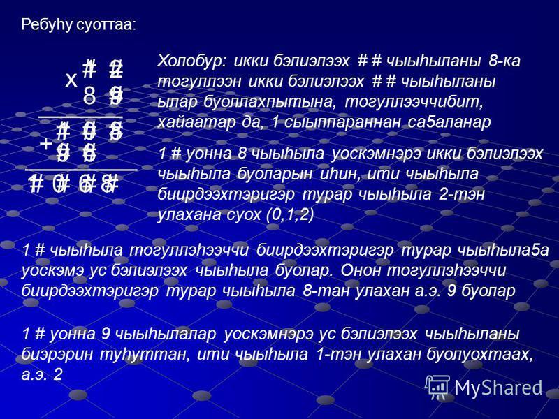 Нестандартнай задачалар Составил: Иванов Александр Андросьевич учитель математики Маарской средней школы