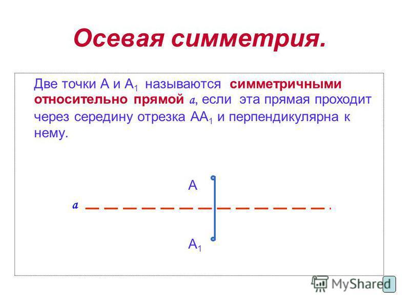 Осевая симметрия. Две точки А и А 1 называются симметричными относительно прямой a, если эта прямая проходит через середину отрезка АА 1 и перпендикулярна к нему. А а А 1