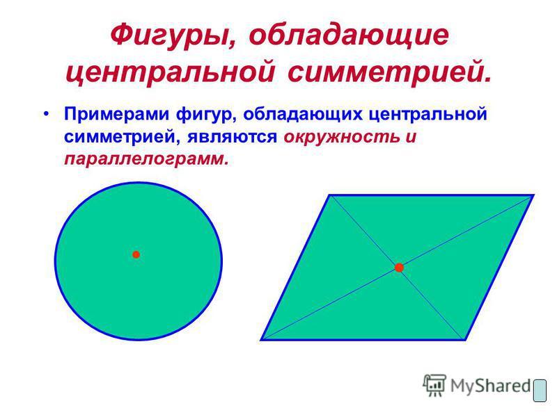 Фигуры, обладающие центральной симметрией. Примерами фигур, обладающих центральной симметрией, являются окружность и параллелограмм.