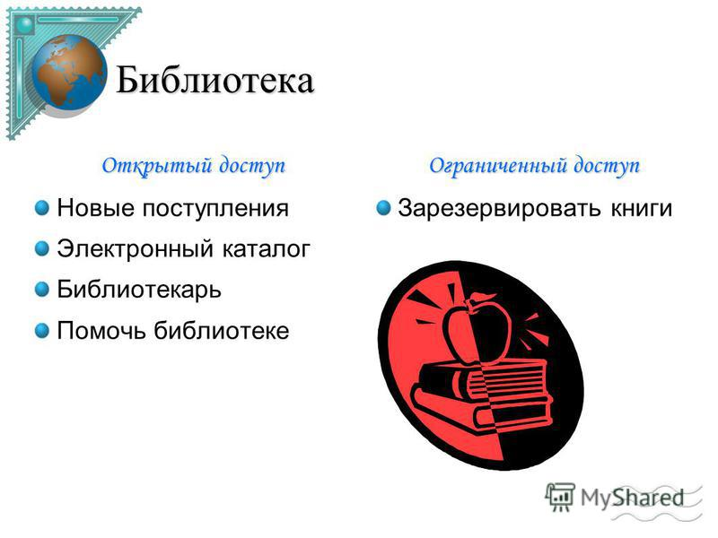 Библиотека Открытый доступ Новые поступления Электронный каталог Библиотекарь Помочь библиотеке Ограниченный доступ Зарезервировать книги