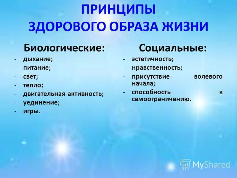 ПРИНЦИПЫ ЗДОРОВОГО ОБРАЗА ЖИЗНИ Биологические: -дыхание; -питание; -свет; -тепло; -двигательная активность; -уединение; -игры. Социальнне: -эстетичность; -нравственность; -присутствие волевого начала; -способность к самоограничению.