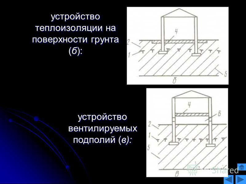 устройство теплоизоляции на поверхности грунта (б): устройство вентилируемых подполий (в):