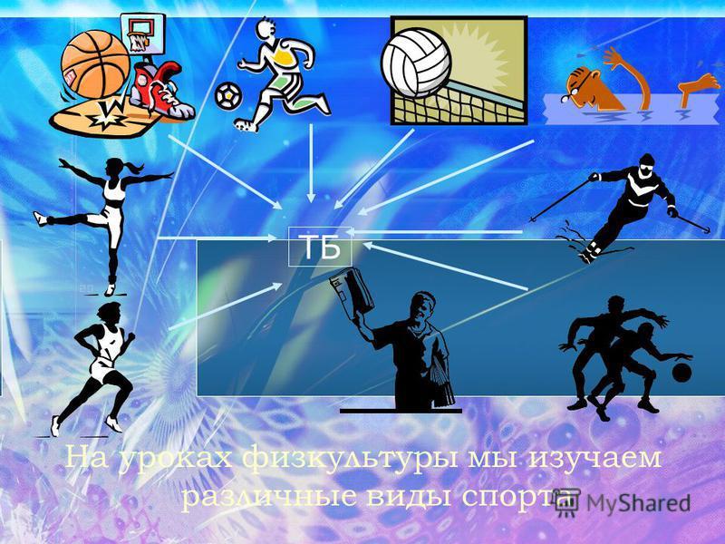Цели и задачи: Цель: Предупреждение травматизма на уроках физической культуры. Задачи: Техника безопасности на различных видах спорта Причины травматизма Правила безопасности