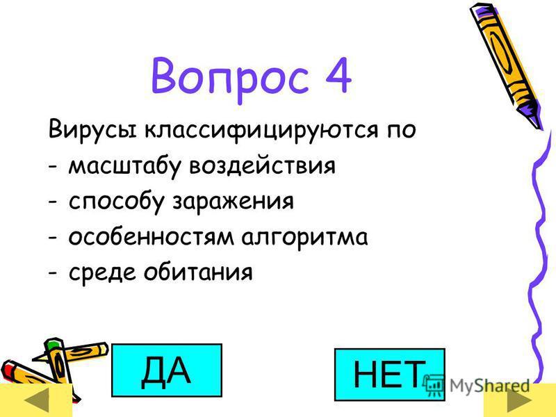 Вопрос 3 Наилучшей защитой от вируса является антивирусная программа ДАНЕТ