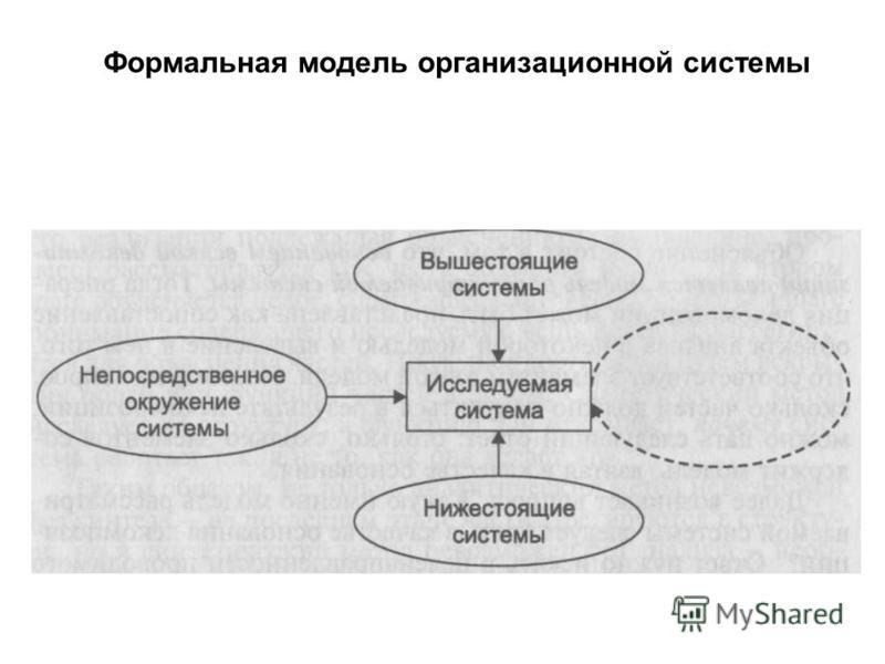 Формальная модель организационной системы