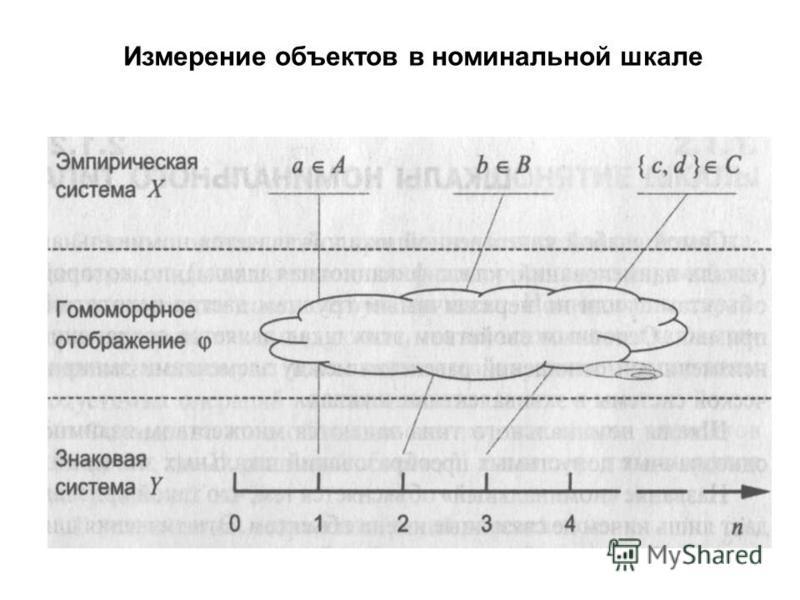 Измерение объектов в номинальной шкале