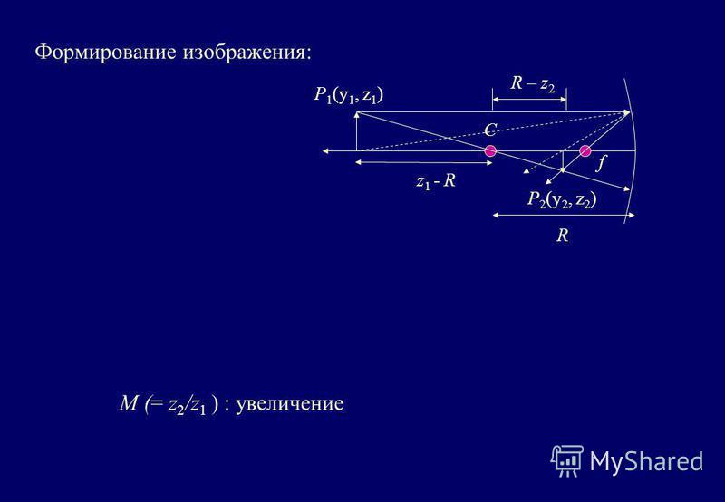 P 1 (y 1, z 1 ) P 2 (y 2, z 2 ) Формирование изображения: M (= z 2 /z 1 ) : увеличение f C R z 1 - R R – z 2