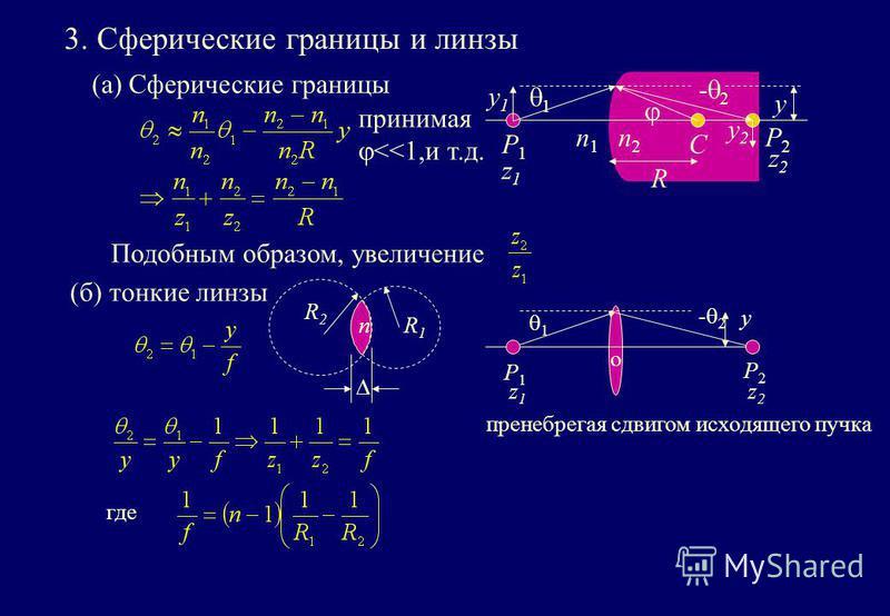 3. Сферические границы и линзы (a) Сферические границы P1P1 P2P2 C n1n1 n2n2 1 - 2 y R y1y1 y2y2 z1z1 z2z2 принимая <<1,и т.д. Подобным образом, увеличение (б) тонкие линзы R2R2 R1R1 n 1 - 2 P1P1 P2P2 z1z1 z2z2 o y пренебрегая сдвигом исходящего пучк