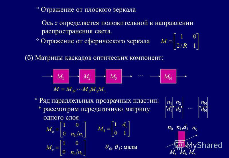 Ось z определяется положительной в направлении распространения света. Отражение от сферического зеркала M1M1 M2M2 M3M3 MNMN … n1d1n1d1 n2d2n2d2 nNdNnNdN … Отражение от плоского зеркала (б) Матрицы каскадов оптических компонент: n1,d1n1,d1 n0n0 n0n0 M