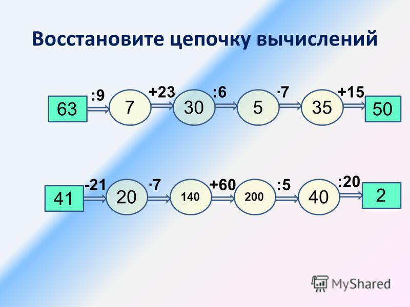 Восстановите цепочку вычислений 30 90 45 3 51 100 25 50 28 76 84 19 3 - 45 : 15 17 + 49 4 + 22 : 3 : 2 + 8