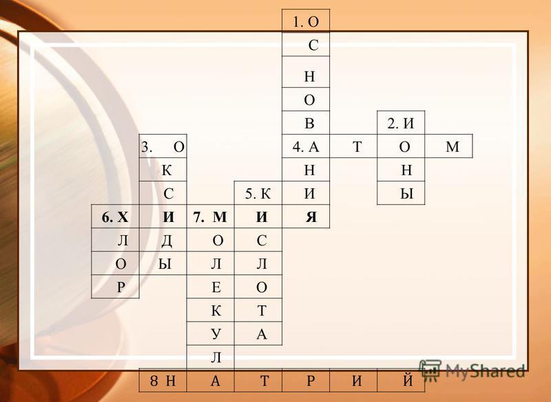 Задание 2. Кроссворд. По горизонтали: 4. Мельчайшая неделимая частица. 6. Наука о веществах и их свойствах. 8. Элемент I группы II периода. По вертикали: 1. Сложные вещества, состоящие из атомов металлов и одной или нескольких гидроксогрупп. 2. Полож