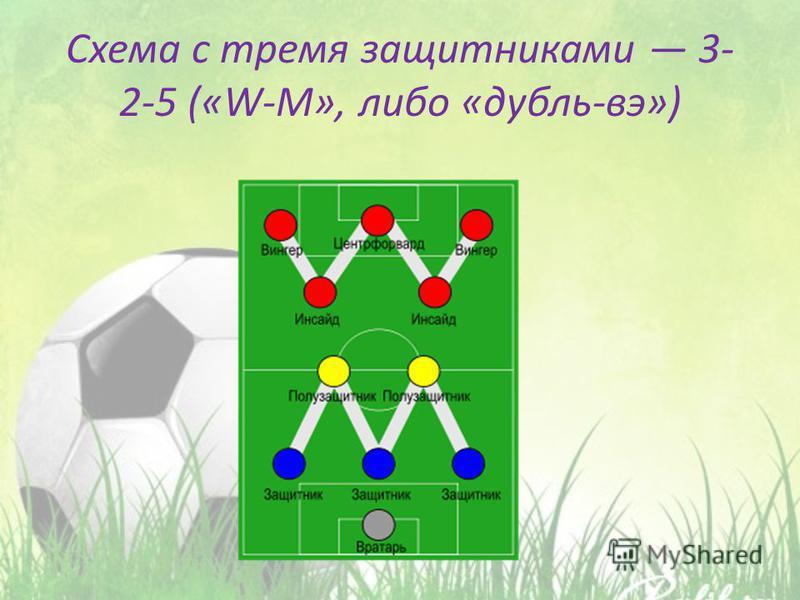 Схема с тремя защитниками 3- 2-5 («W-M», либо «дубль-вэ»)