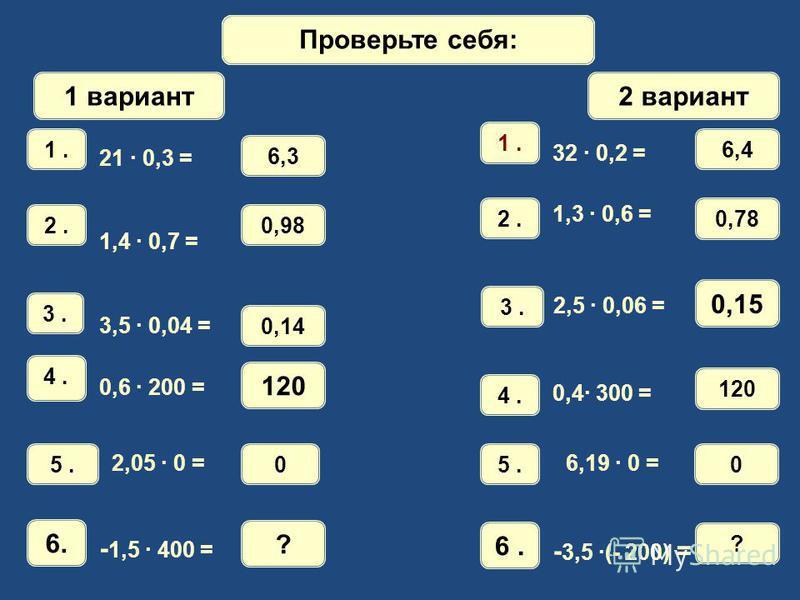 Математический диктант 1 вариант 2 вариант Проверьте себя: 1. 21 · 0,3 = 6,3 2. 1,4 · 0,7 = 0,98 3. 3,5 · 0,04 = 0,14 4. 0,6 · 200 = 120 6. - 1,5 · 400 = ? 1. 32 · 0,2 = 6,4 2. 1,3 · 0,6 = 0,78 4. 0,4· 300 = 120 6. - 3,5 ·(- 200) = ? 3. 2,5 · 0,06 =