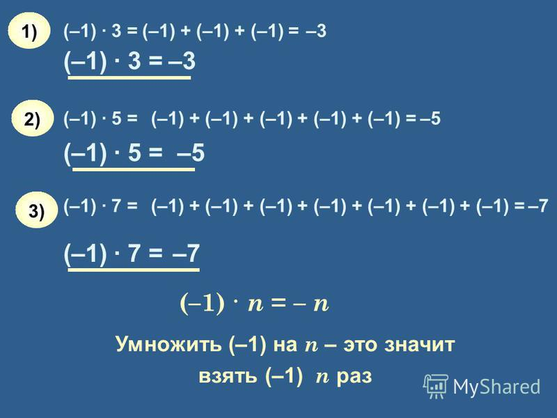 (–1) · 3 =(–1) + (–1) + (–1) =–3 (–1) · 5 =(–1) + (–1) + (–1) + (–1) + (–1) =–5 (–1) · 7 =(–1) + (–1) + (–1) + (–1) + (–1) + (–1) + (–1) =–7 (–1) · 3 =–3 (–1) · 5 =–5 (–1) · 7 =–7 1) 2) 3) (–1) · n = – n Умножить (–1) на n – это значит взять (–1) n р