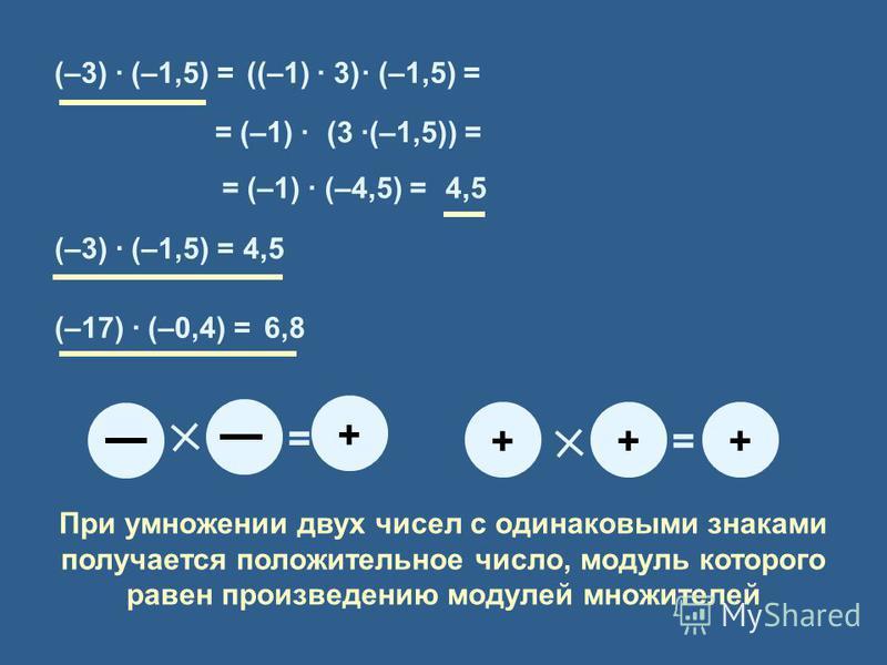 (–3) · (–1,5) =((–1) · 3)· (–1,5) = = (–1) ·(3 ·(–1,5)) = 4,5= (–1) · (–4,5) = (–3) · (–1,5) =4,5 (–17) · (–0,4) =? + = + = + + 6,8 При умножении двух чисел с одинаковыми знаками получается положительное число, модуль которого равен произведению моду