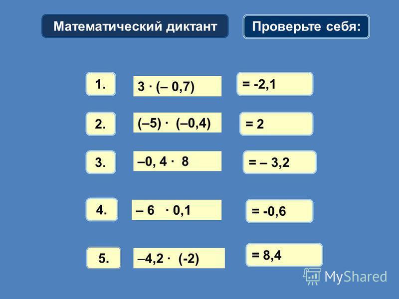 Математический диктант 1. 3 · (– 0,7) 2. (–5) · ·(–0,4) 3. –0, 4 · 8 4. – 6 · · 0,1 5. –4,2 · ·(-2) Проверьте себя: = -2,1 = 2 = – 3,2 = -0,6 = 8,4