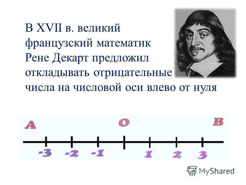 В XVII в. великий французский математик Рене Декарт предложил откладывать отрицательные числа на числовой оси влево от нуля